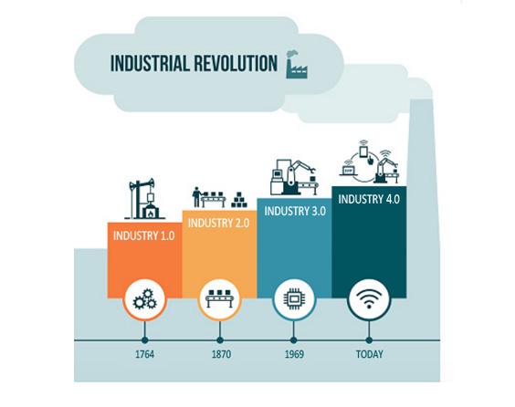 Manufacturing - Industry 4.0