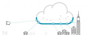 Cisco Umbrella Cloud Security Trial