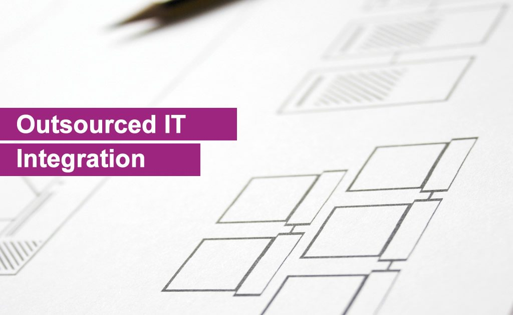 When An Organisation Is Considering Outsourcing Or Augmenting Its IT  Support Function, The Management Will Need To Consider How Any Arrangement  Could Effect ...